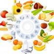How Do Vitamins Work?